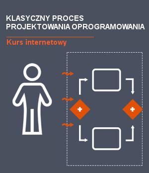 Kurs internetowy klasyczny proces projektowania oprogramowania