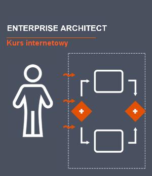 Szkolenie z Enterprise Architect