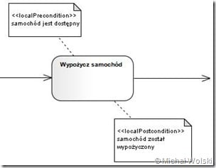 najczesciej_stosowana_notacja_UML_2011_html_45e09400