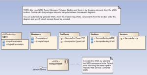 Modelowanie serwisu Web w Enterprise Architect