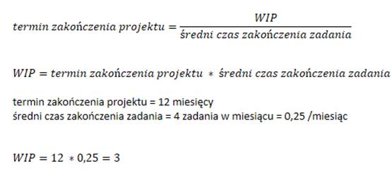 kanban_wip