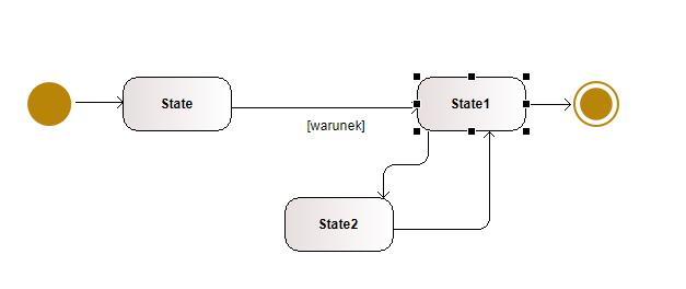 Modelio Diagram Maszyny Stanowej