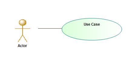 Modelio Diagram Przypadków Użycia