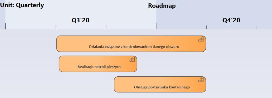 Nato Architecture Framework Cr Capabilty Rodmap Mapa Rozwoju Zdolnosci