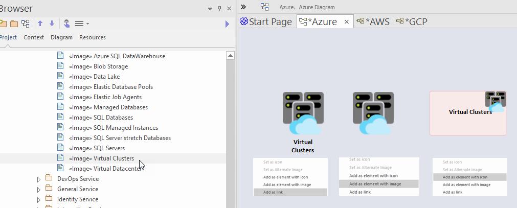 Modelowanie Aws Azure Google Cloud Enterprise Architect Elementy Na Diagramie