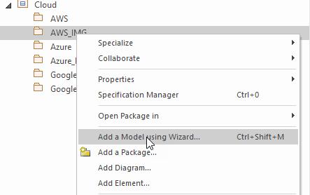 Modelowanie Aws Azure Google Cloud Enterprise Architect Import Obrazkow