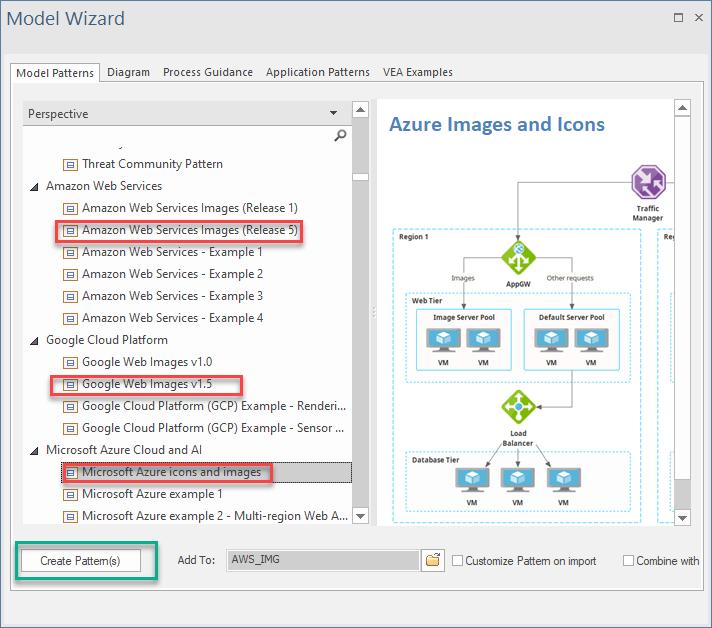 Modelowanie Aws Azure Google Cloud Enterprise Architect Wybor Obrazkow